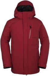Volcom L Gore-Tex Jacket 2019 - red