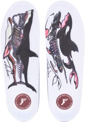Footprint Gamechangers Custom Orthotics 6mm Insoles - shintaro