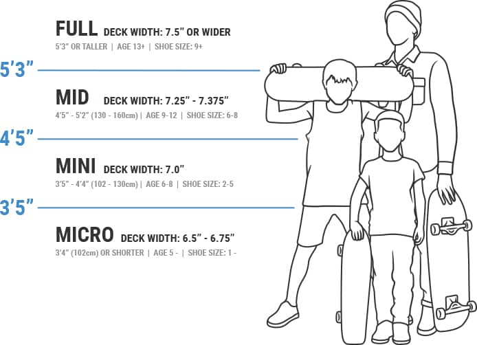 Skateboard sizes buying guide