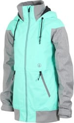 Volcom Meadow Insulated Jacket - jade
