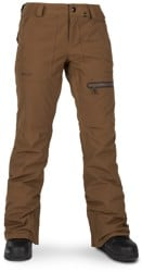 Volcom Knox Gore-Tex Insulated Pants - copper