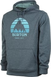 Burton Oak Hoodie - sunset dress blue heather